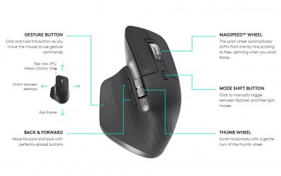 The Ultimate Productivity Mouse